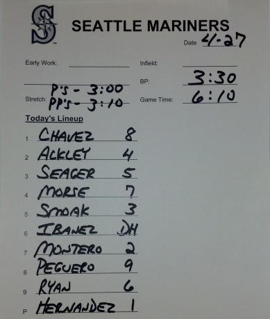 Tonight's lineup vs. the Angels.
