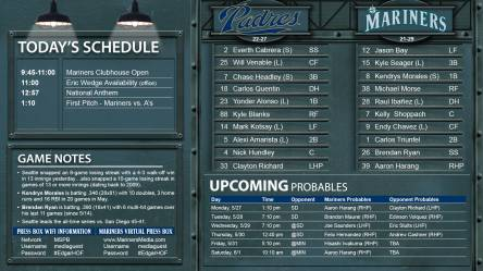 Mariners vs. Padres Starting Lineups