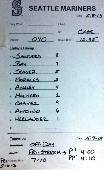 Wednesday Mariners Lineup