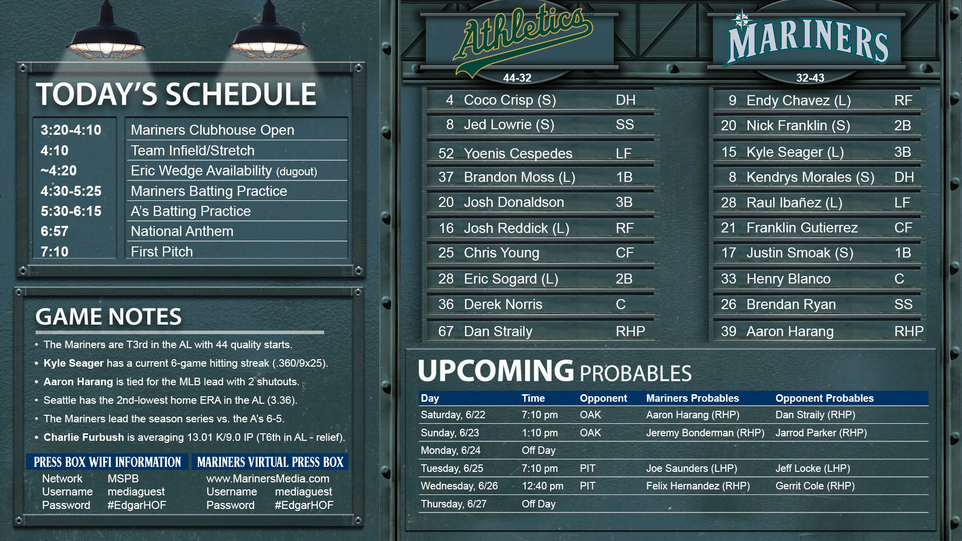 Mariners Game Central – June 22 vs. Oakland « From the ...