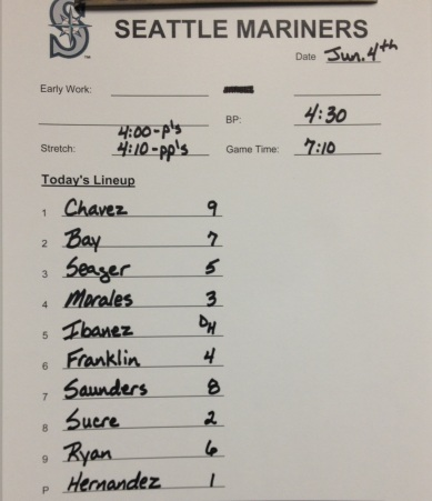 Tonight's Mariners lineup vs. the White Sox.