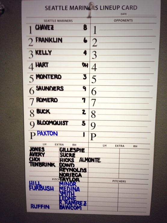 Mariners lineup against the Padres, Feb. 28.