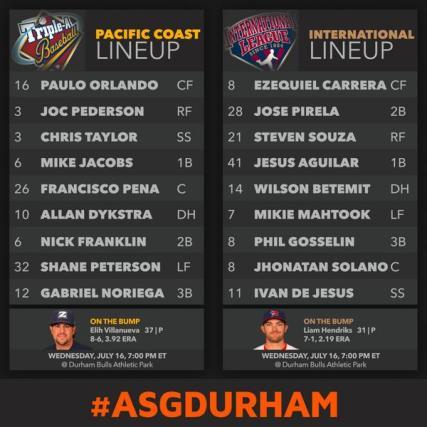 AAA All-Star Lineup