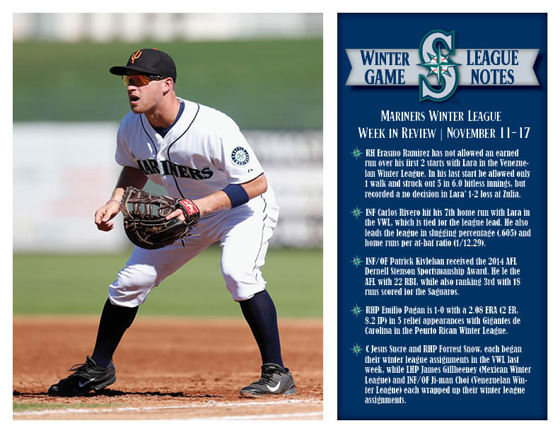 Mariners Winter League Weekly Review