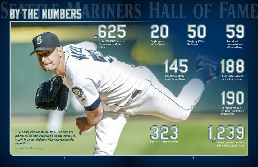 15HOF_Moyer_numbers