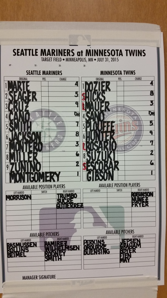 Tonight's Line-up at Twins