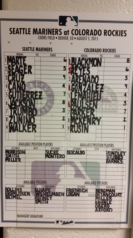 Today's Line-up at Rockies
