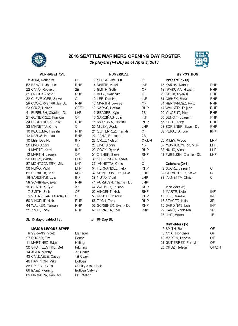 04 03 16 Opening Day Roster