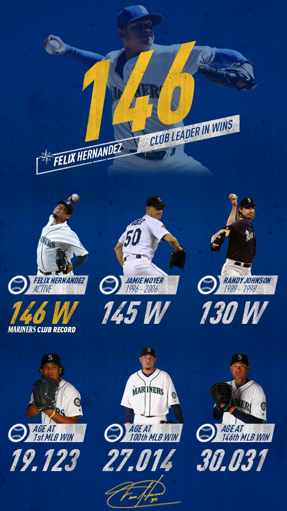 Felix-Club-Wins-Infographic_FINAL