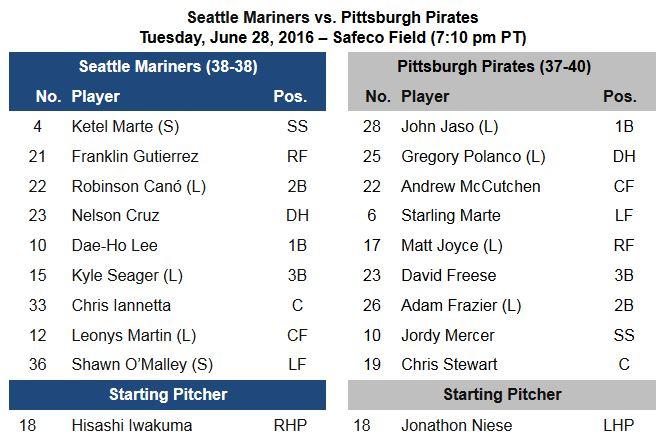 06-26-lineup-pit-sea