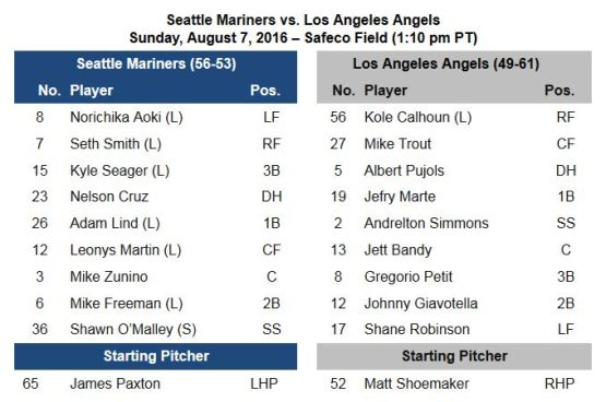 UPDATE-08.07 Lineup LAA-SEA