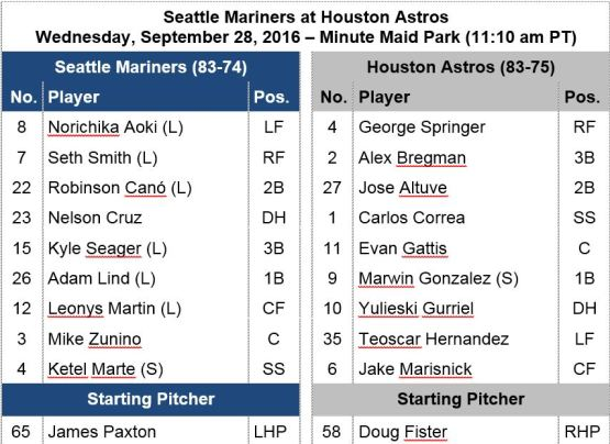 Today's lineup