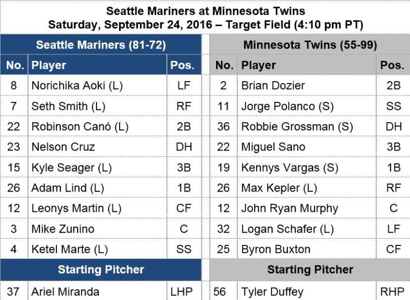 Tonight's lineup