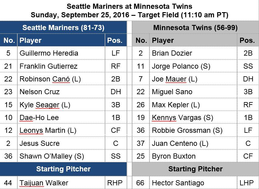 9-25-lineup