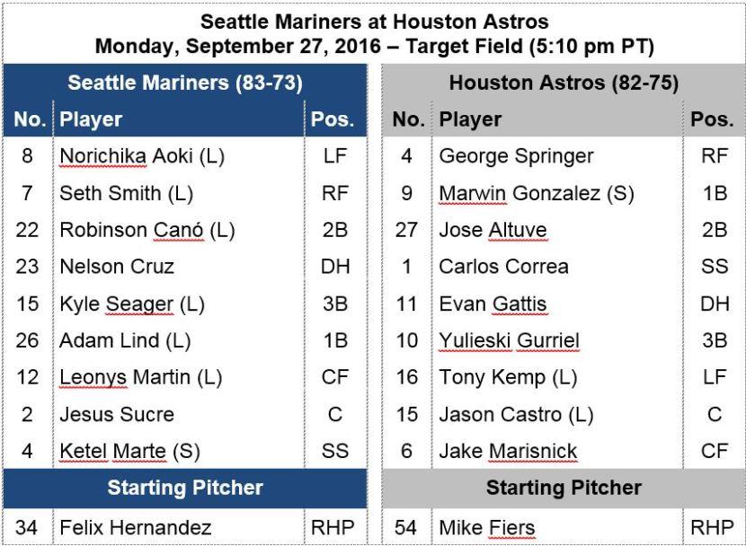 9-27-lineup