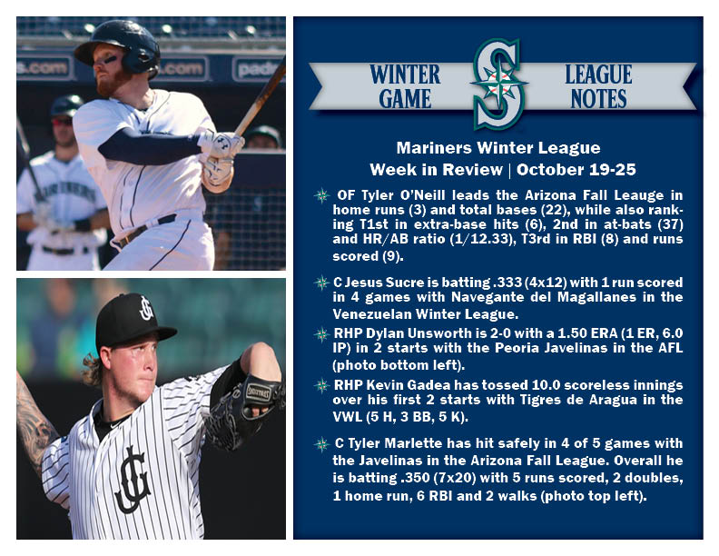 mariners-winter-league-weekly-review-10-25-16